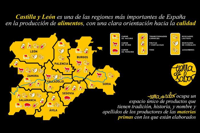 Gastronomía León